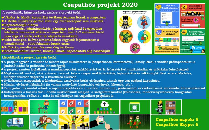 Csapathősök projekt 2020
